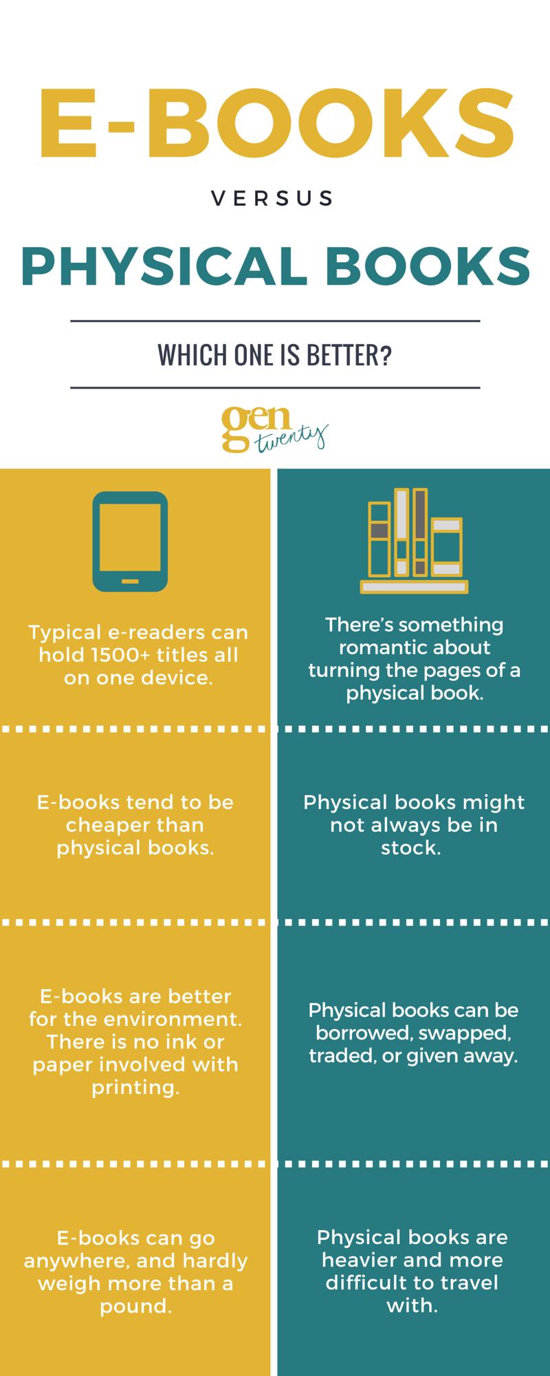 Kindle Vs Sony Reader: E-Readers Vs Physical Books: Who Wins The Showdown?